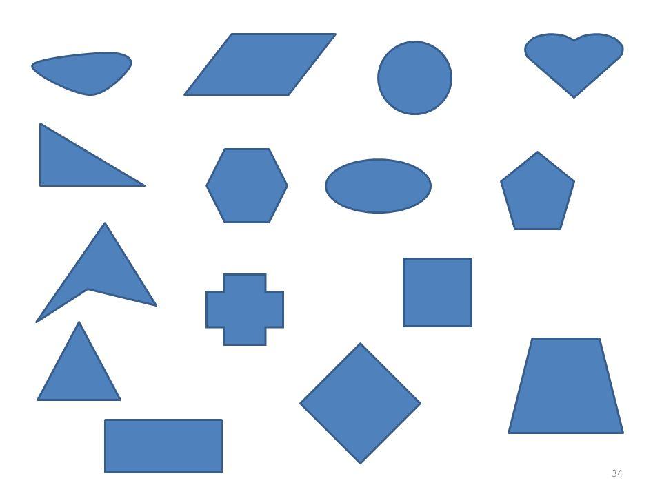 Beskriv figuren (öppen fråga)