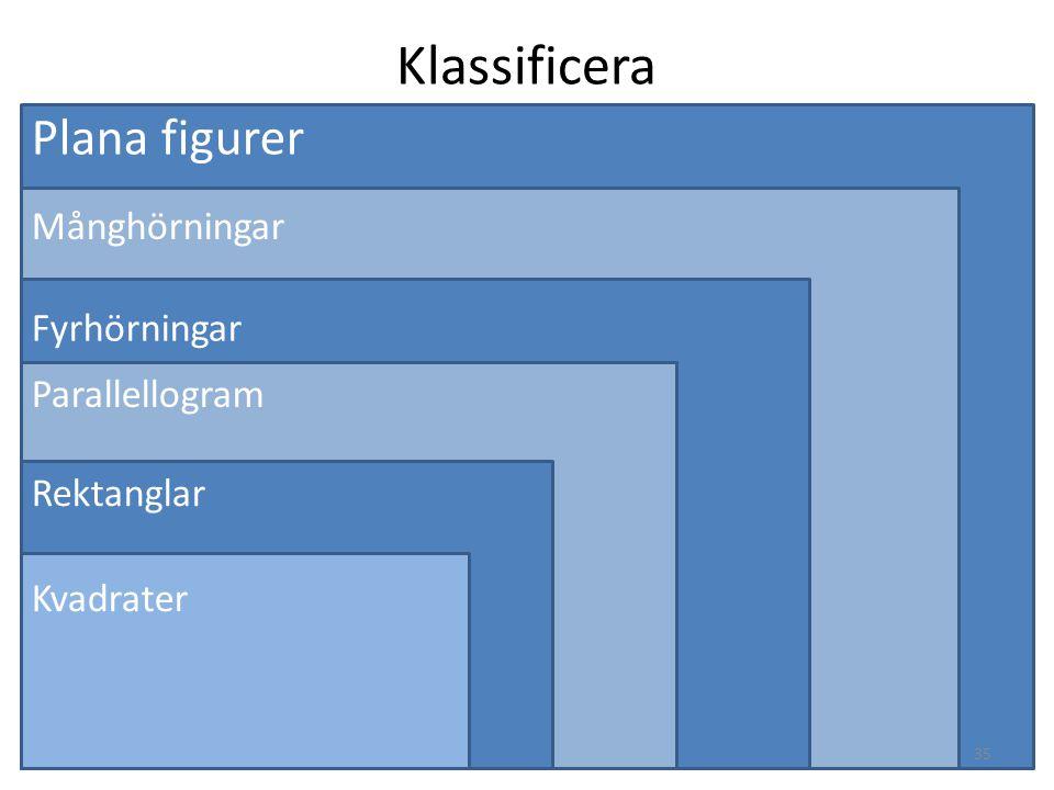Klassificera Plana figurer Månghörningar Fyrhörningar Parallellogram