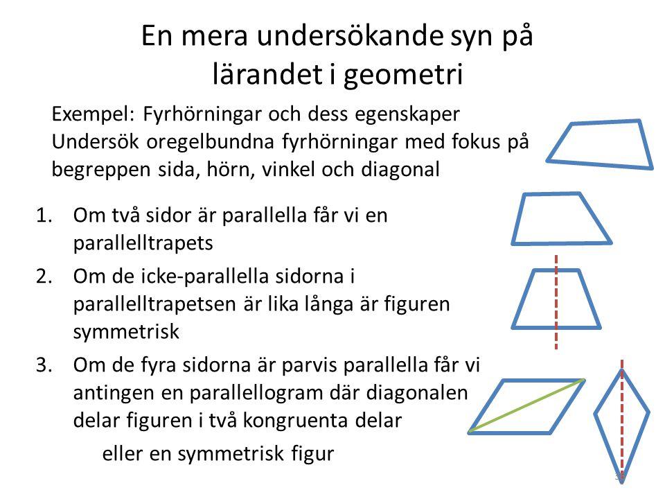 Hörn geometri