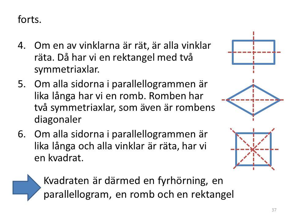 forts. Om en av vinklarna är rät, är alla vinklar räta. Då har vi en rektangel med två symmetriaxlar.