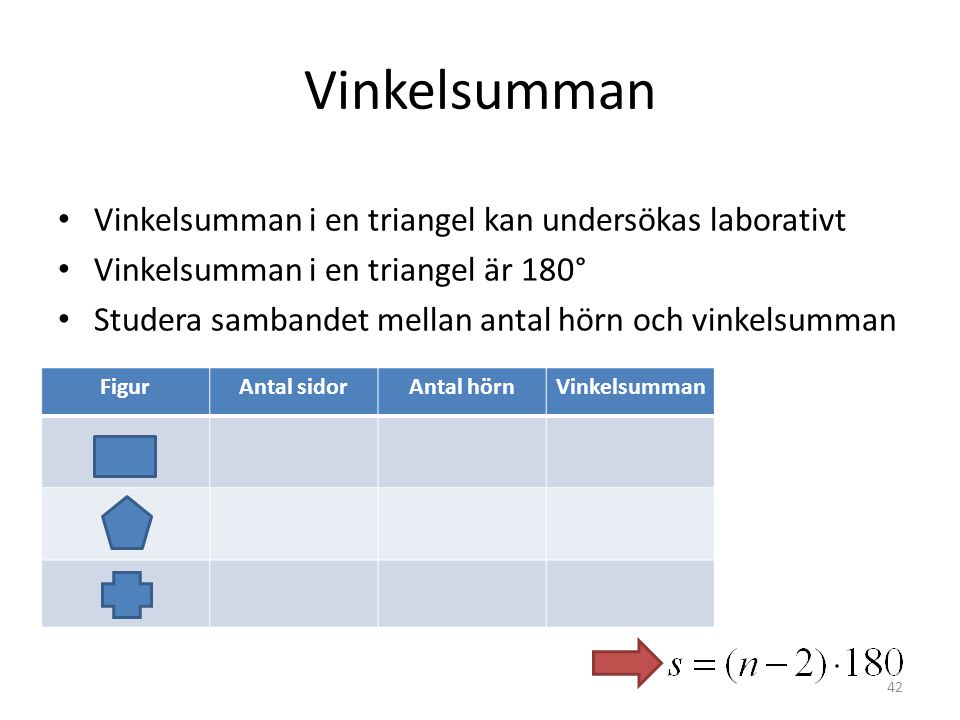 Vinkelsumman Vinkelsumman i en triangel kan undersökas laborativt