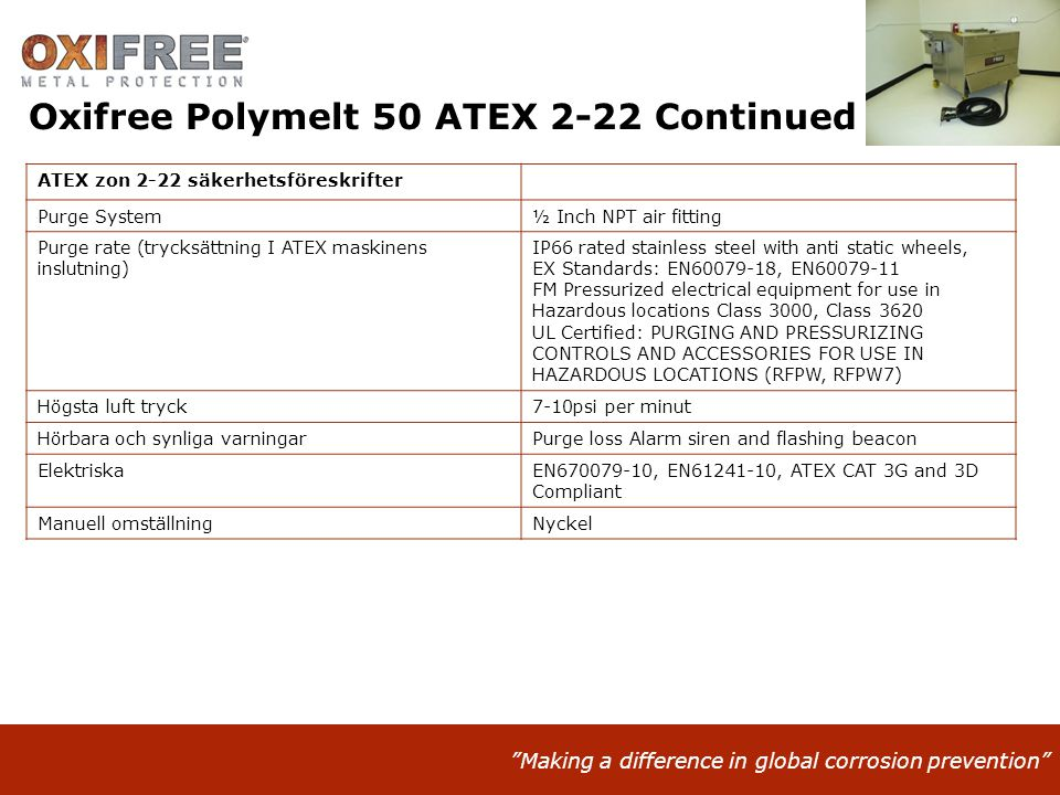 Oxifree Polymelt 50 ATEX 2-22 Continued