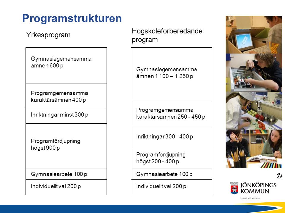 Programstrukturen Högskoleförberedande program Yrkesprogram