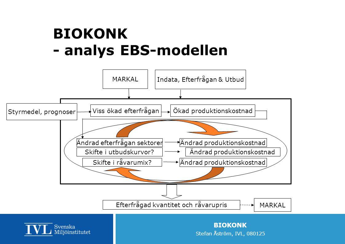 BIOKONK - analys EBS-modellen