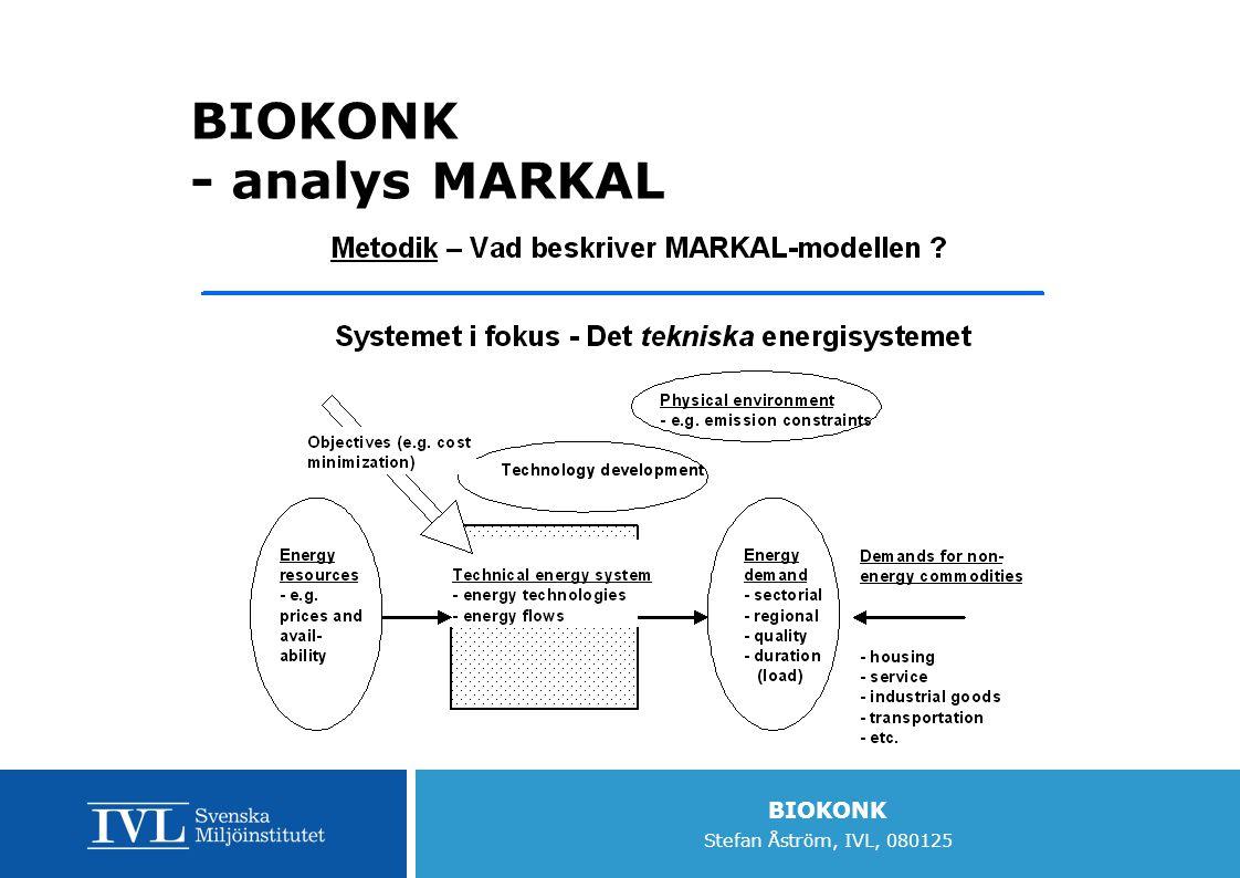 BIOKONK - analys MARKAL