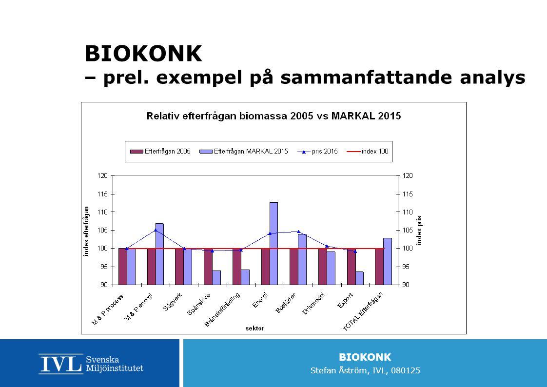 BIOKONK – prel. exempel på sammanfattande analys