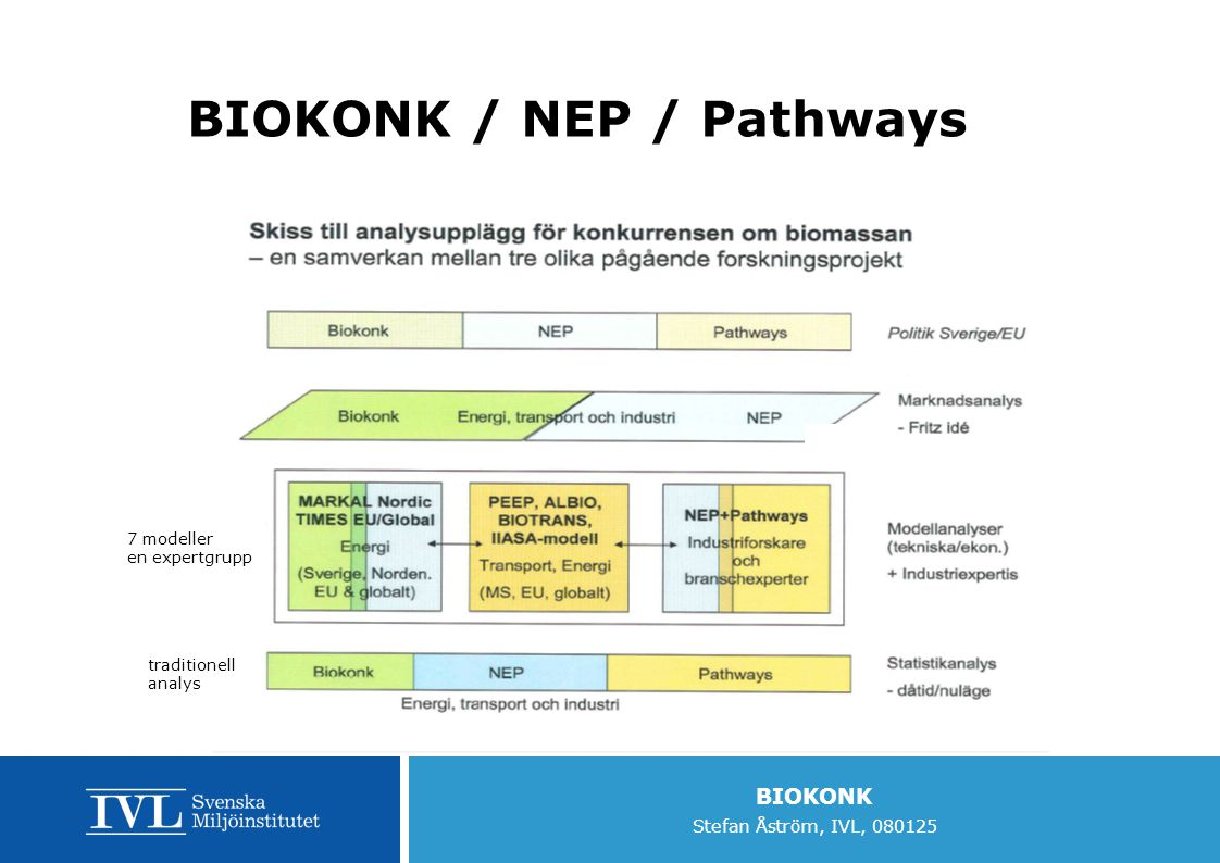 BIOKONK / NEP / Pathways