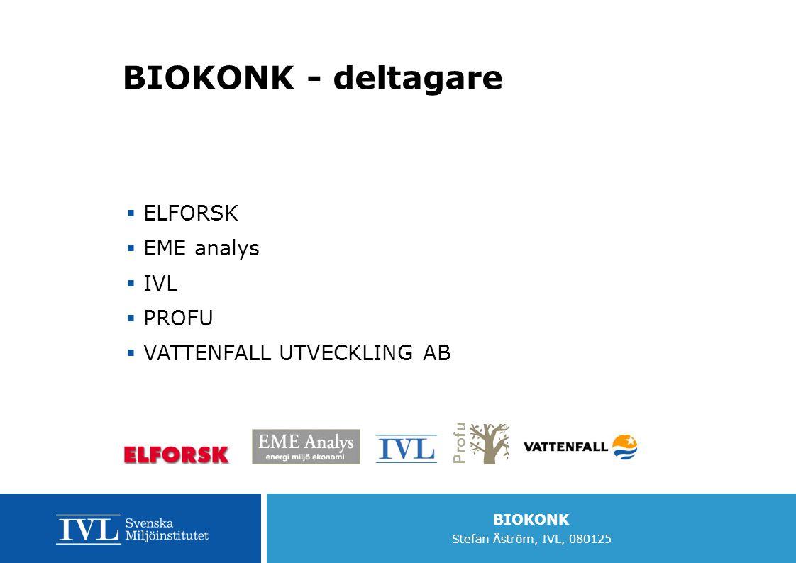 BIOKONK - deltagare ELFORSK EME analys IVL PROFU