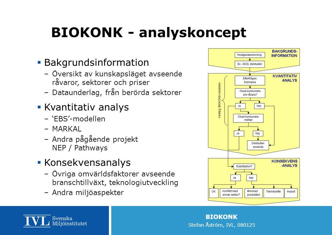 BIOKONK - analyskoncept