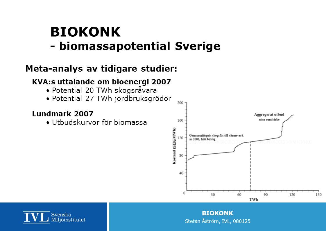 BIOKONK - biomassapotential Sverige