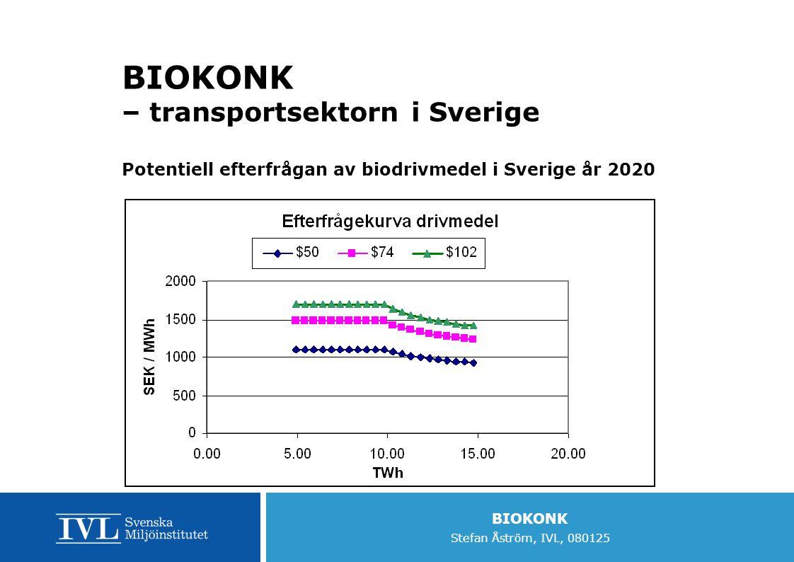 BIOKONK – transportsektorn i Sverige