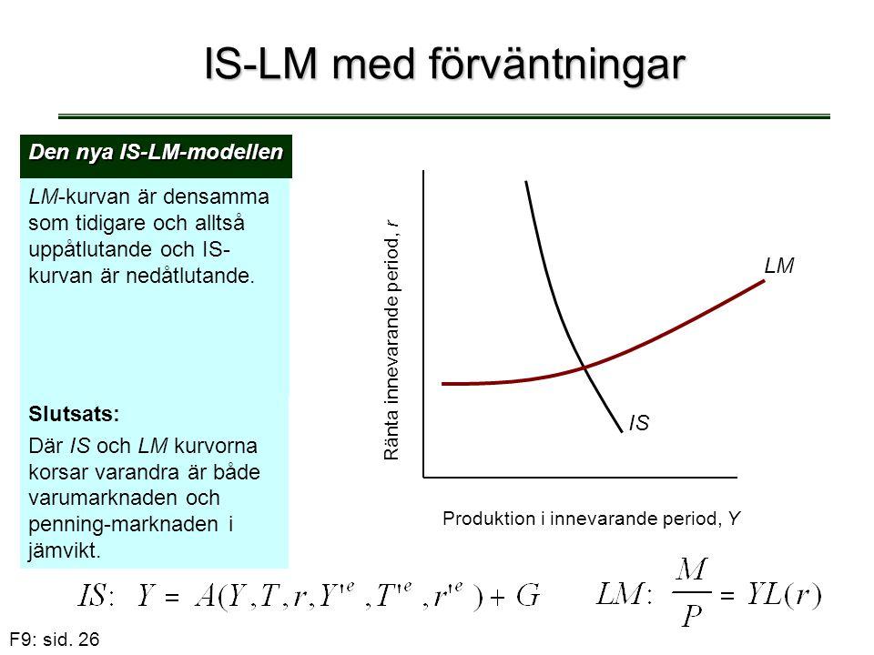 IS-LM med förväntningar