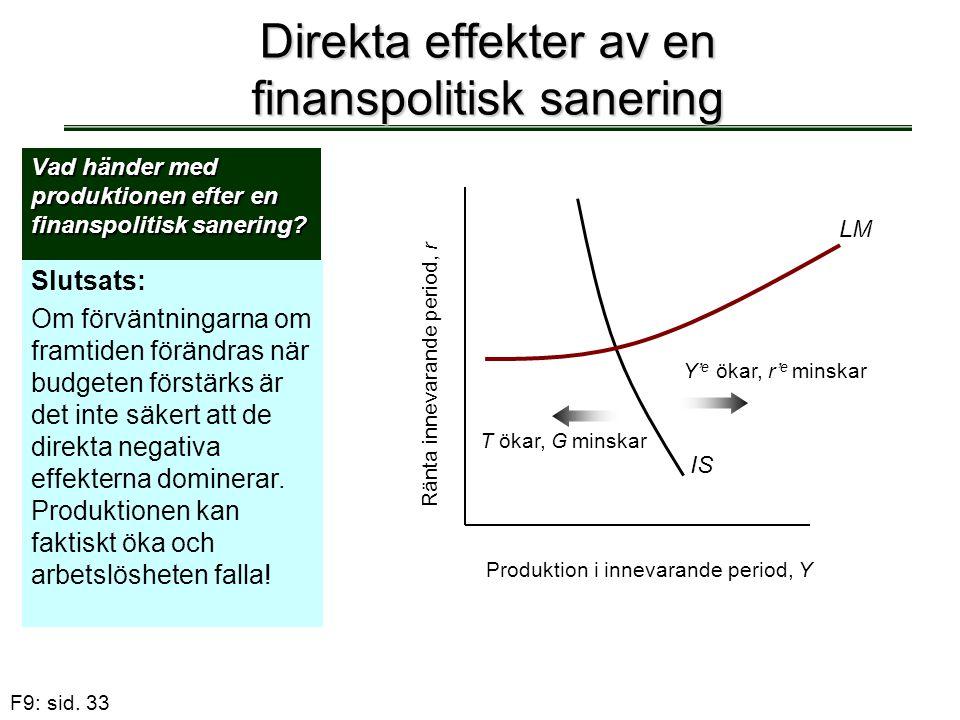 Direkta effekter av en finanspolitisk sanering