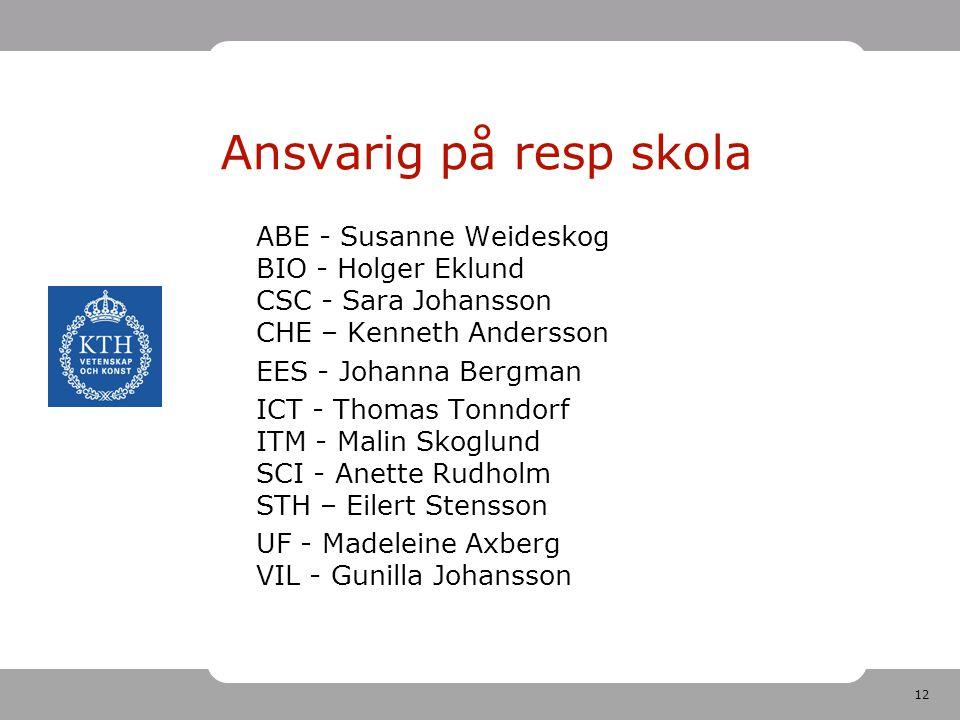 Ansvarig på resp skola EES - Johanna Bergman