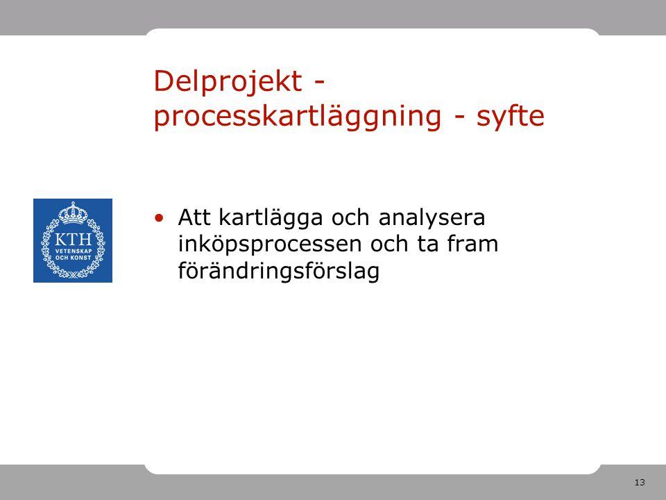 Delprojekt -processkartläggning - syfte