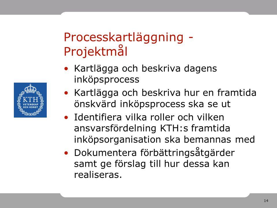 Processkartläggning - Projektmål