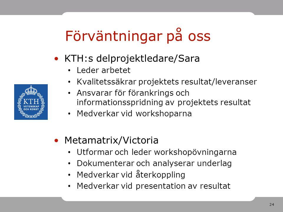 Förväntningar på oss KTH:s delprojektledare/Sara Metamatrix/Victoria
