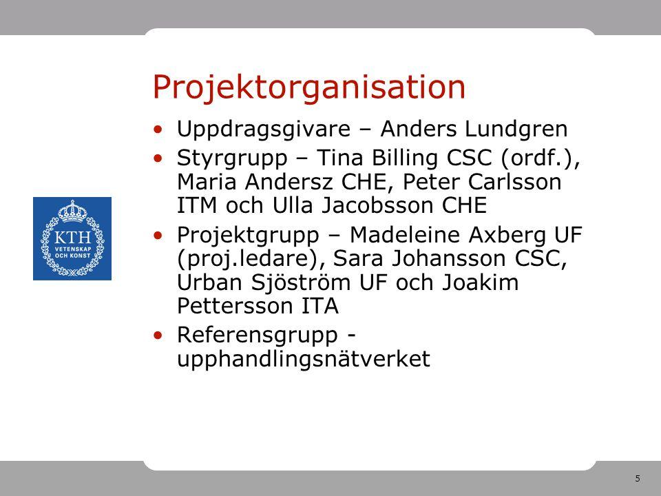 Projektorganisation Uppdragsgivare – Anders Lundgren