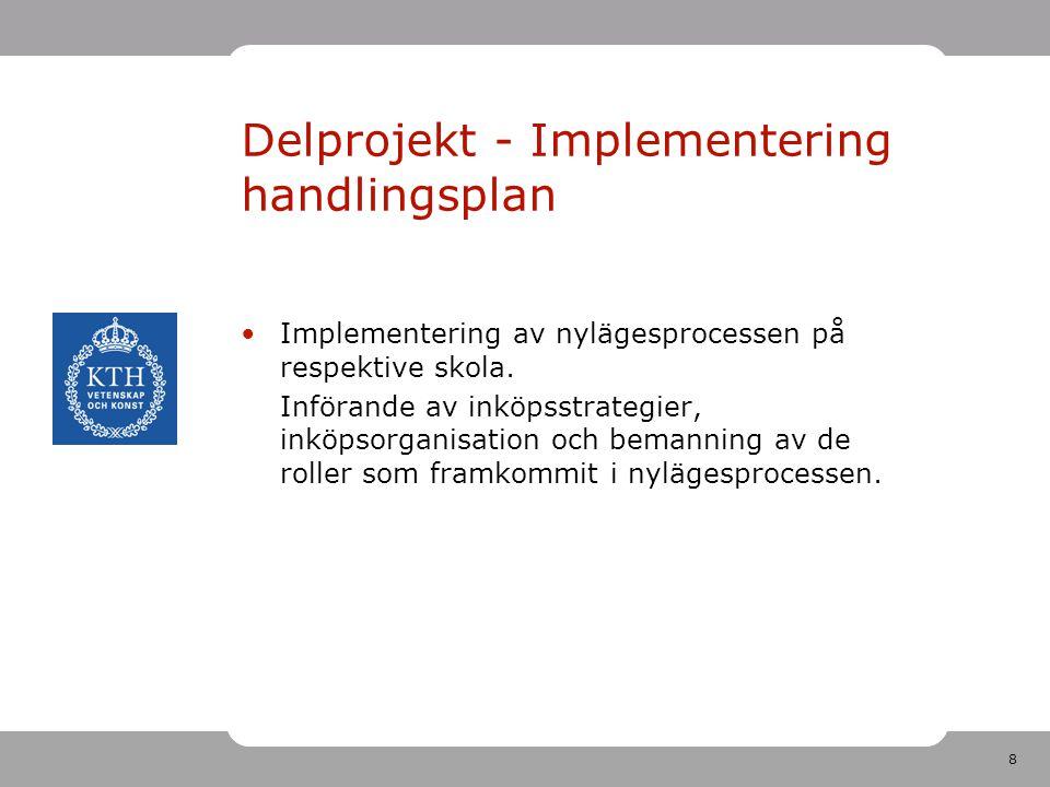 Delprojekt - Implementering handlingsplan