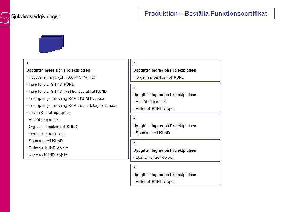 Produktion – Beställa Funktionscertifikat