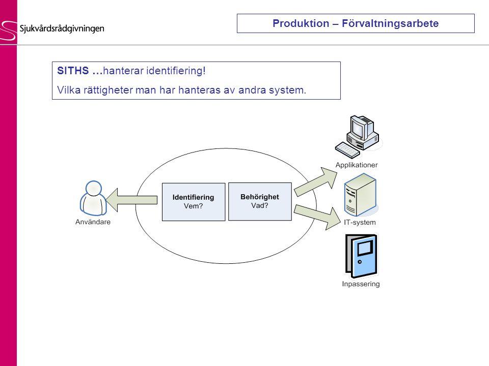 Produktion – Förvaltningsarbete