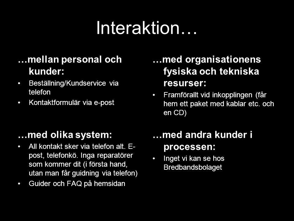 Interaktion… …mellan personal och kunder: