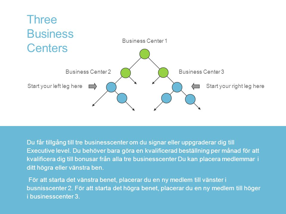 Three Business Centers