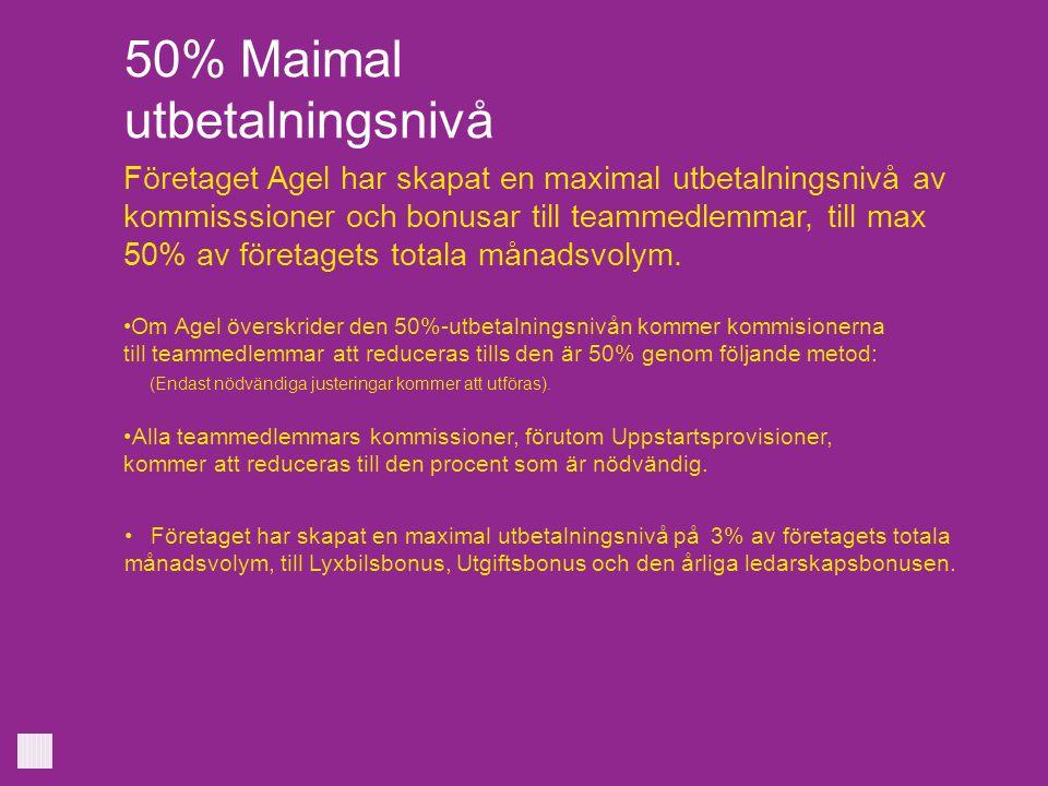50% Maimal utbetalningsnivå