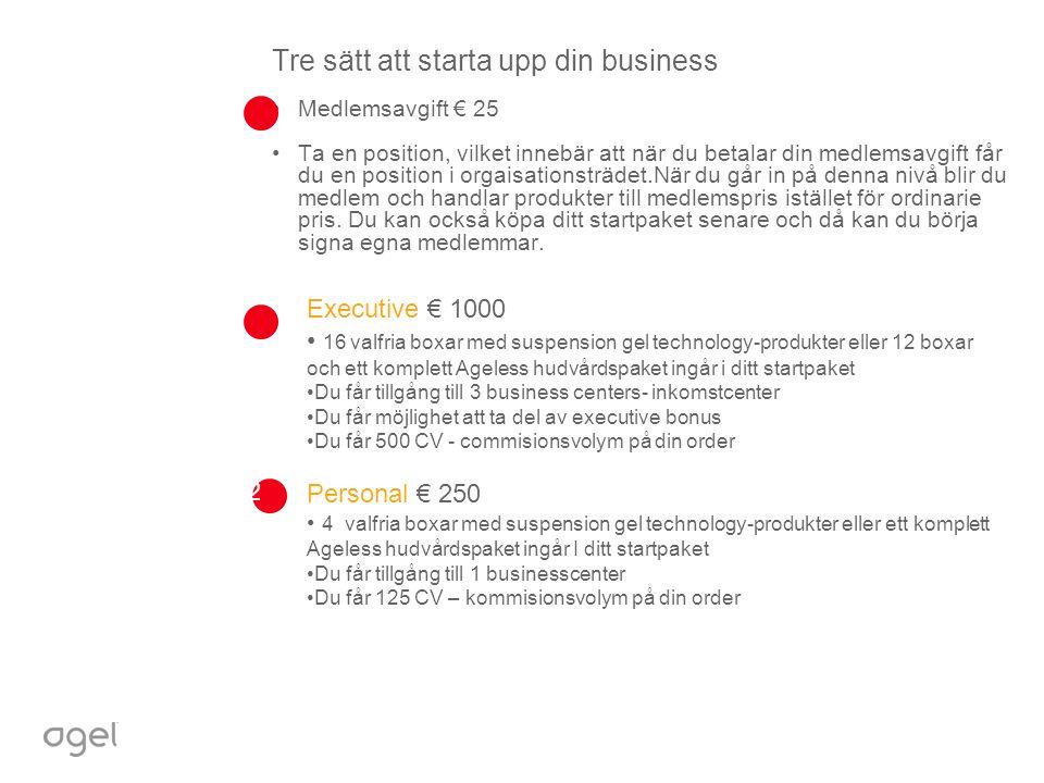 Tre sätt att starta upp din business