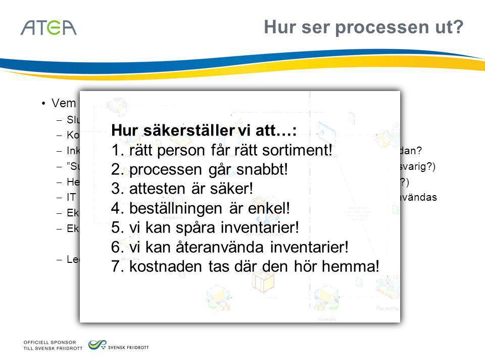 Hur ser processen ut Hur säkerställer vi att…:
