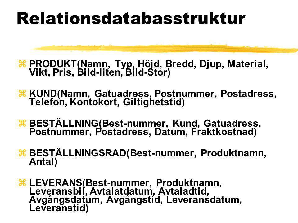 Relationsdatabasstruktur