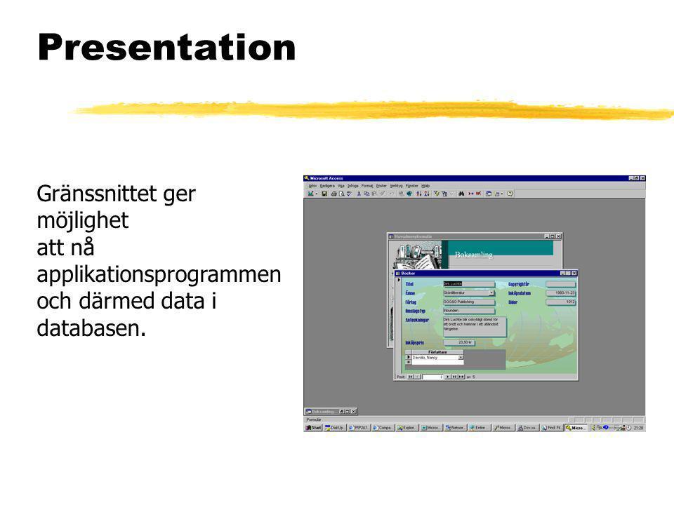Presentation Gränssnittet ger möjlighet att nå applikationsprogrammen