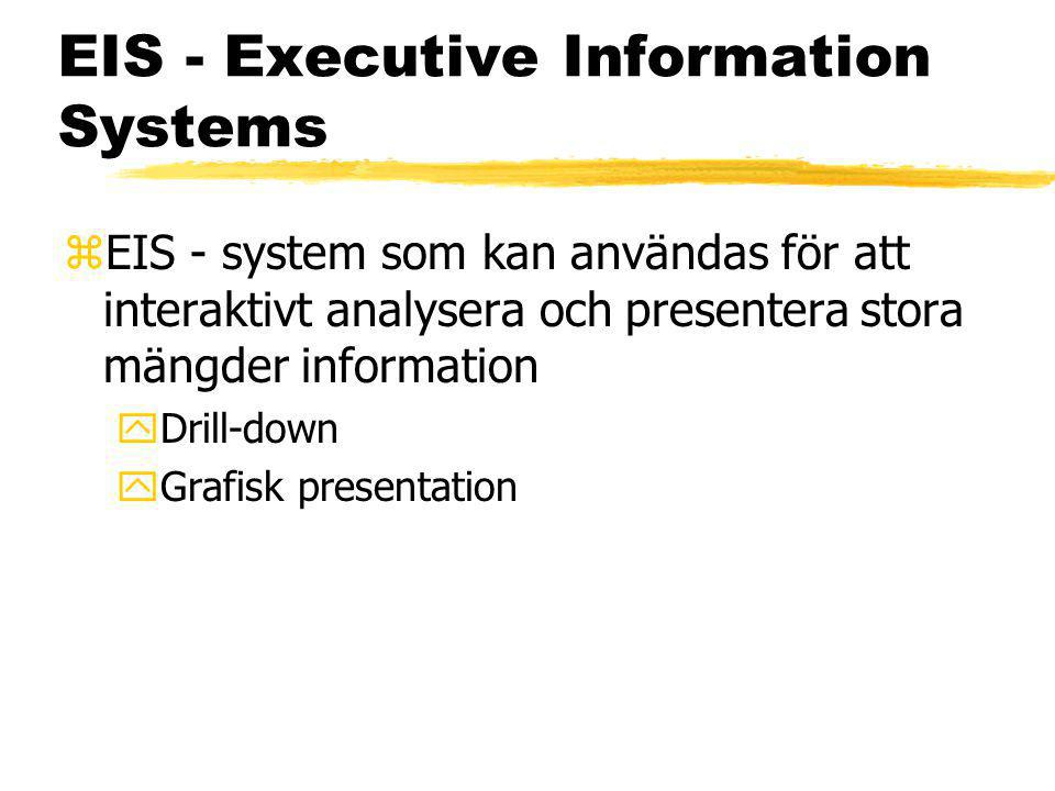 EIS - Executive Information Systems