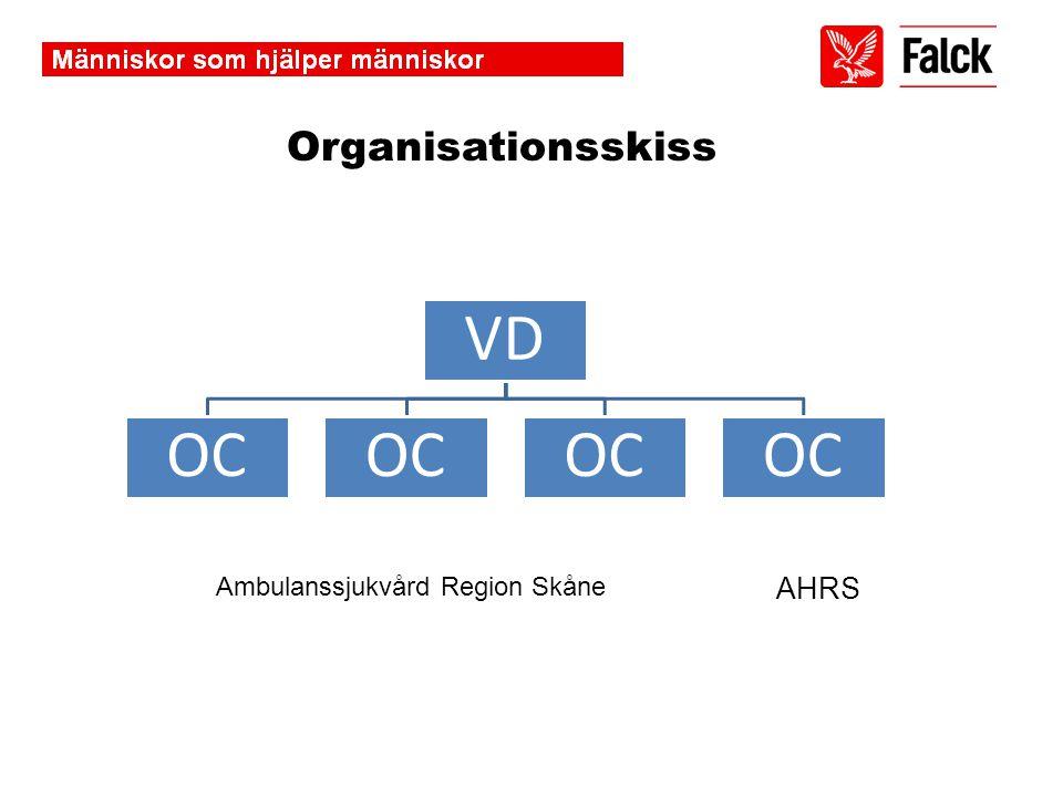 Ambulanssjukvård Region Skåne