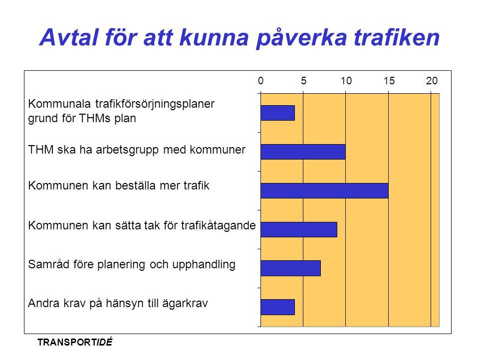 Avtal för att kunna påverka trafiken