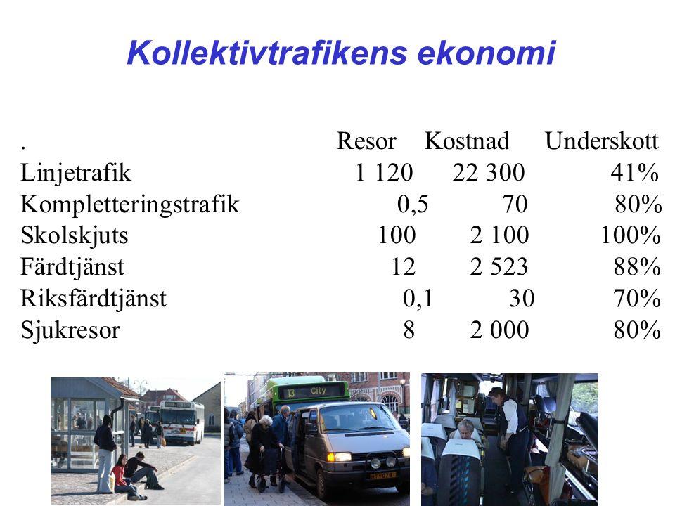 Kollektivtrafikens ekonomi
