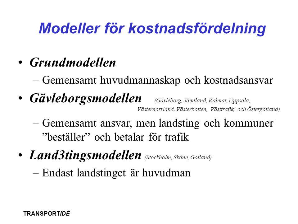 Modeller för kostnadsfördelning