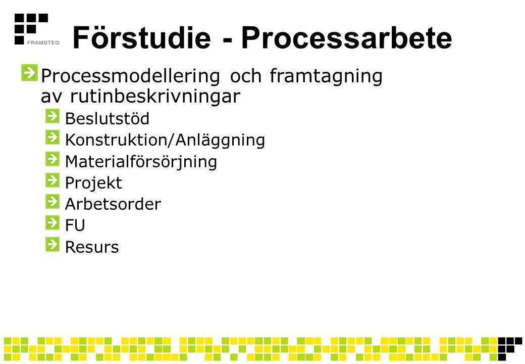 Förstudie - Processarbete