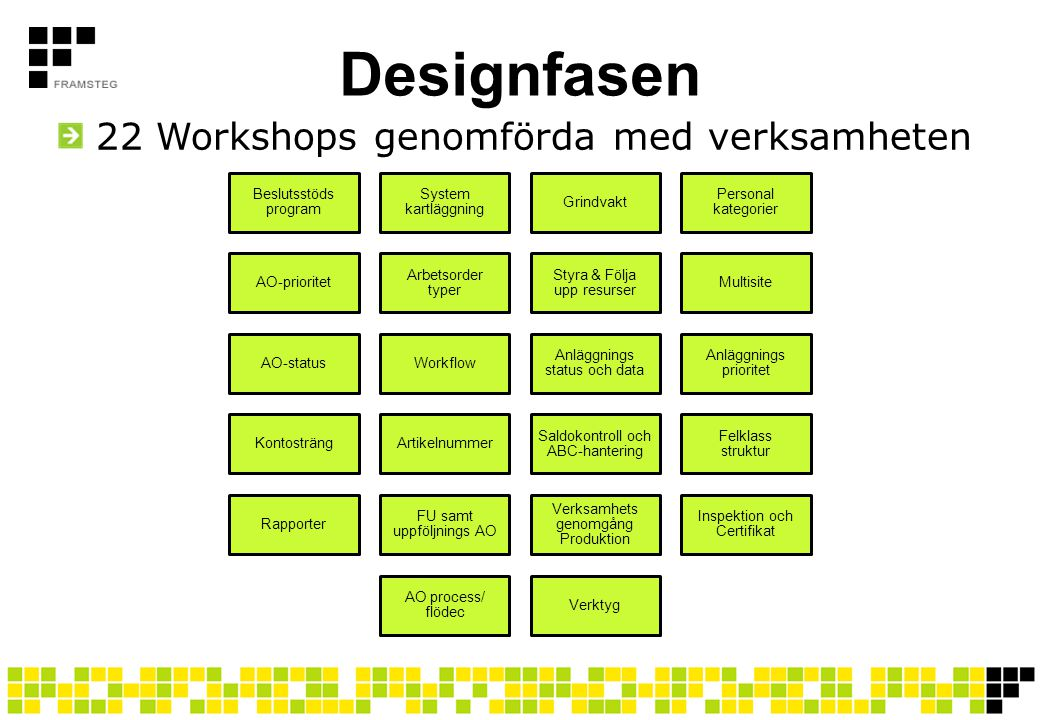 Designfasen 22 Workshops genomförda med verksamheten Ver 0.2