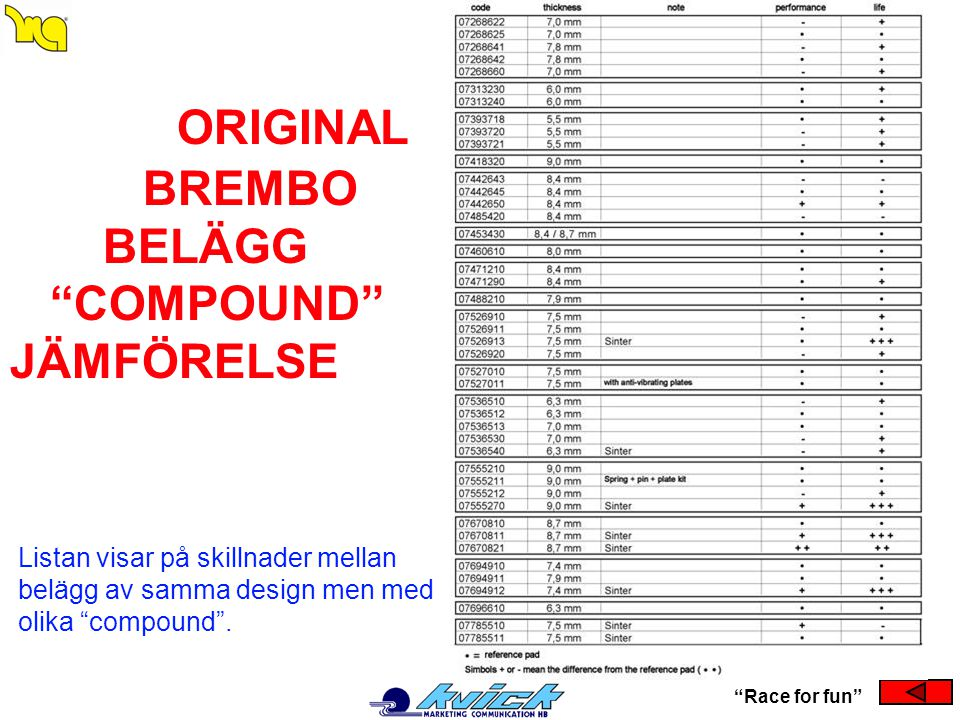 ORIGINAL BREMBO BELÄGG COMPOUND JÄMFÖRELSE