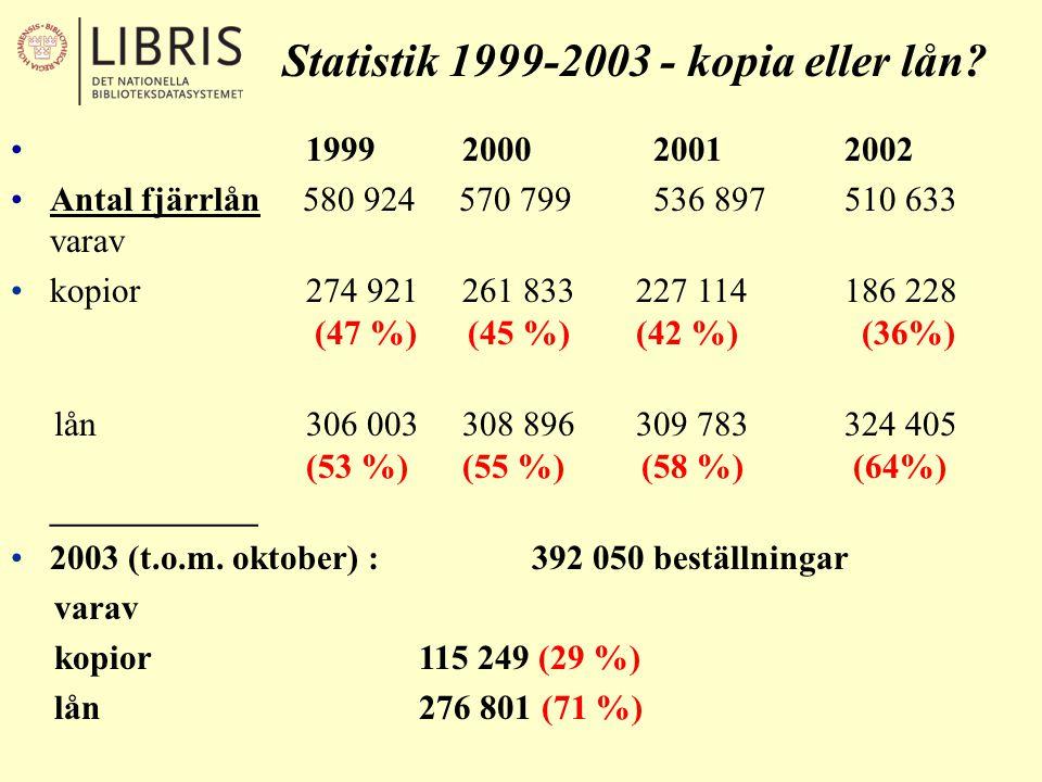 Statistik 1999-2003 - kopia eller lån