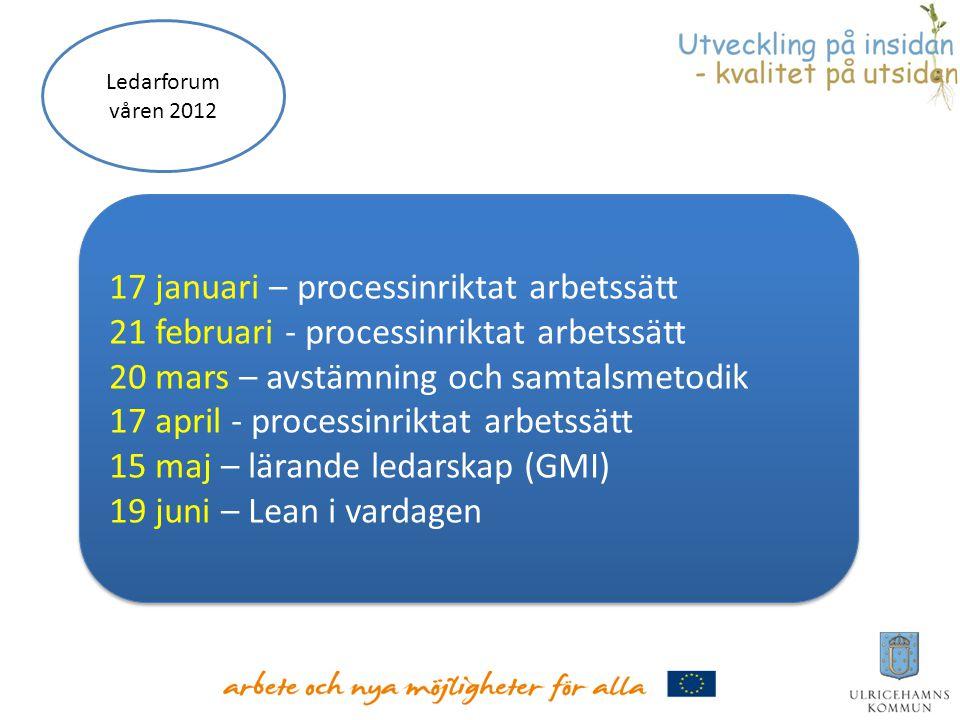 Ledarforum våren 2012 17 januari – processinriktat arbetssätt 21 februari - processinriktat arbetssätt 20 mars – avstämning och samtalsmetodik.