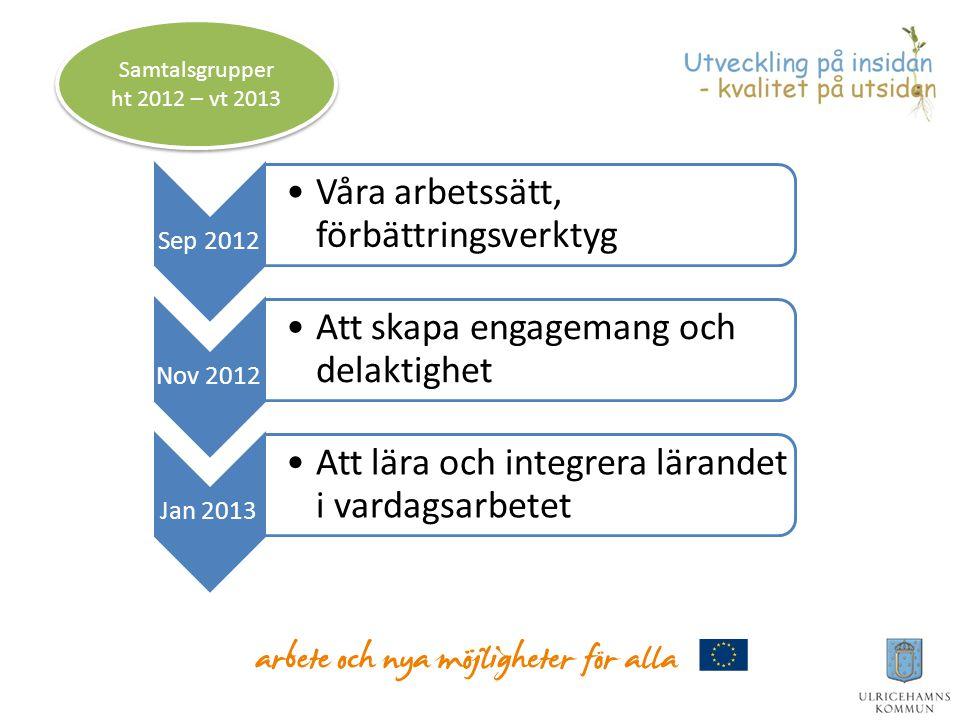 Samtalsgrupper ht 2012 – vt 2013 Lean ger oss processtänket Sep 2012