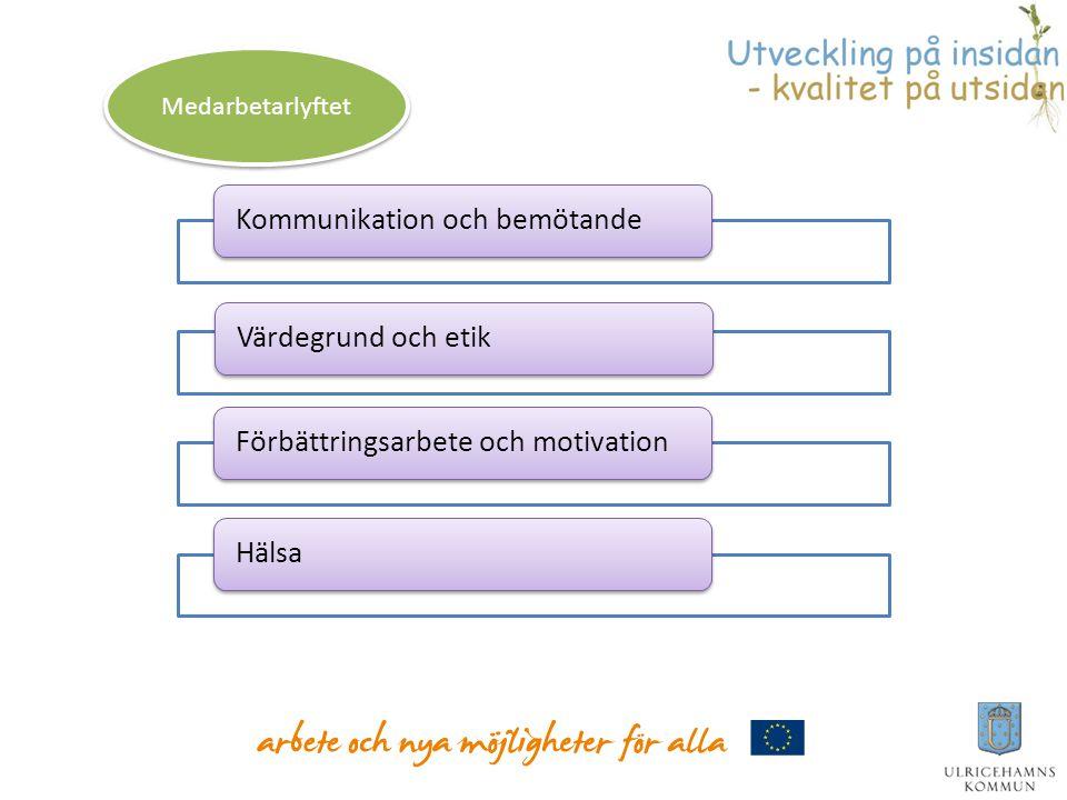 Medarbetarlyftet Kommunikation och bemötande Värdegrund och etik