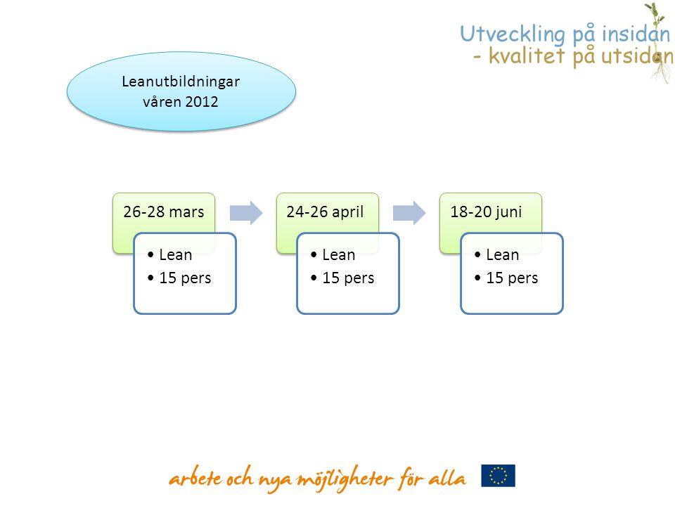 Leanutbildningar våren 2012