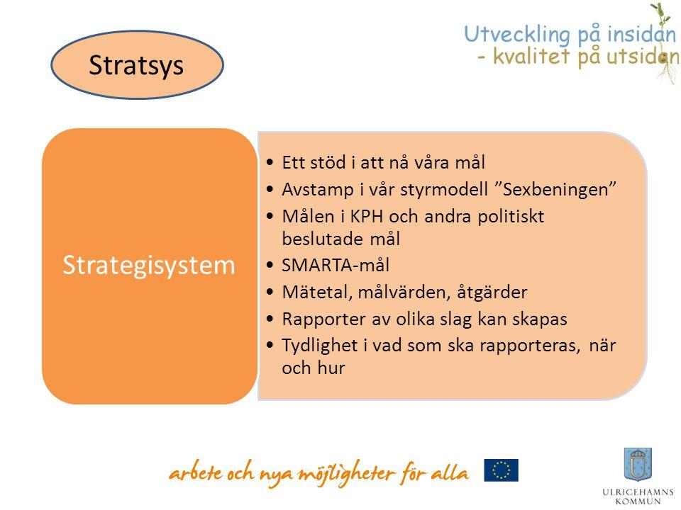 Stratsys Strategisystem Ett stöd i att nå våra mål
