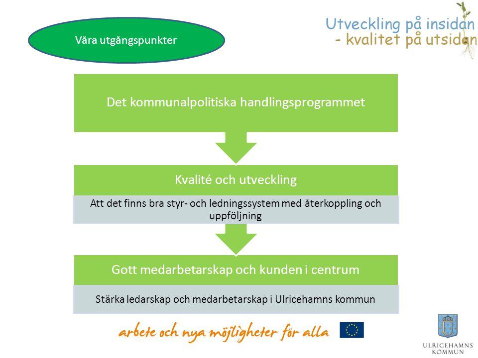 Våra utgångspunkter Det kommunalpolitiska handlingsprogrammet