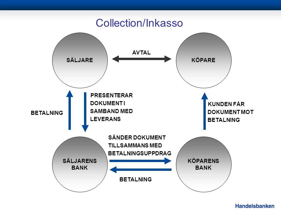 Collection/Inkasso SÄLJARE KÖPARE AVTAL EXPORTÖR