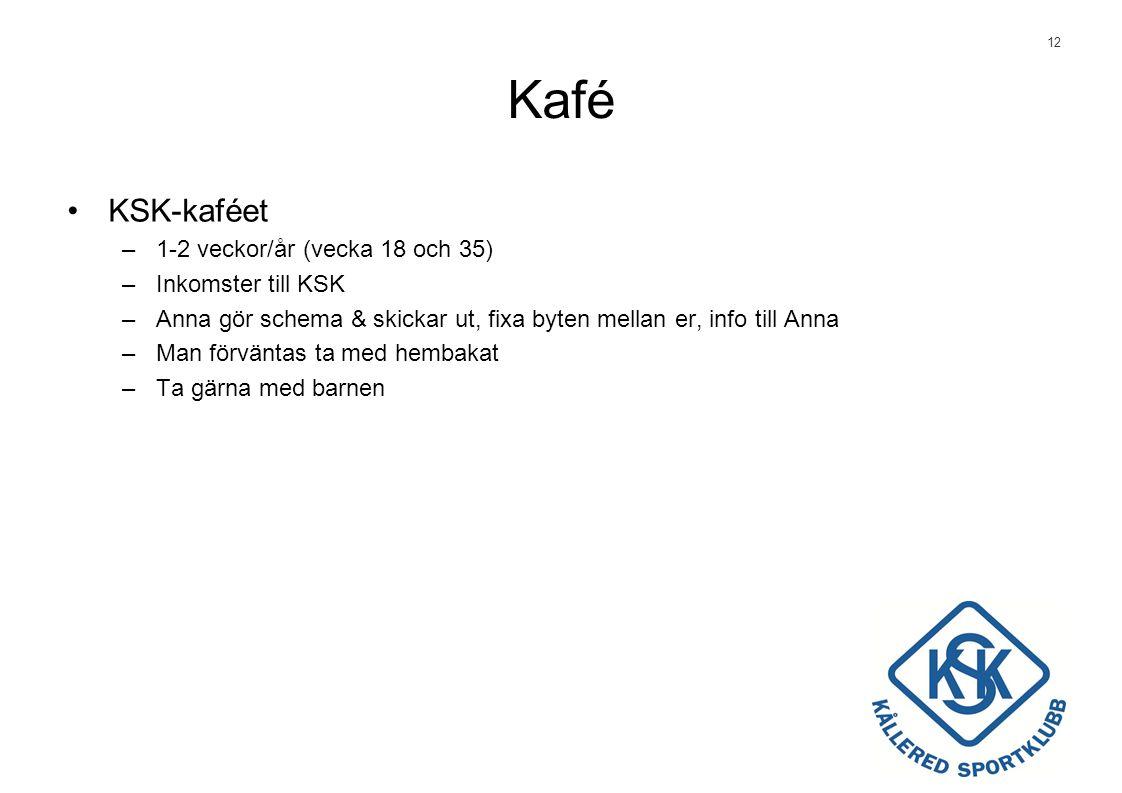Kafé KSK-kaféet 1-2 veckor/år (vecka 18 och 35) Inkomster till KSK