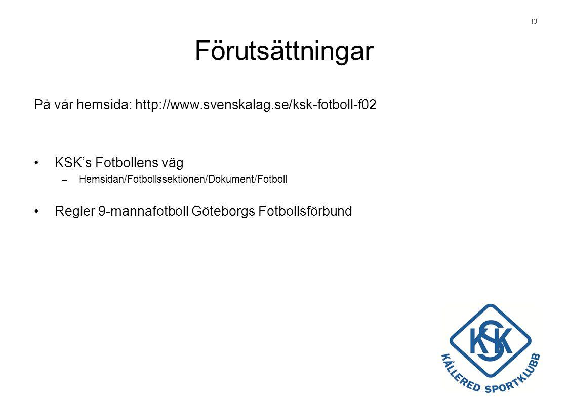 Förutsättningar På vår hemsida: http://www.svenskalag.se/ksk-fotboll-f02. KSK's Fotbollens väg. Hemsidan/Fotbollssektionen/Dokument/Fotboll.